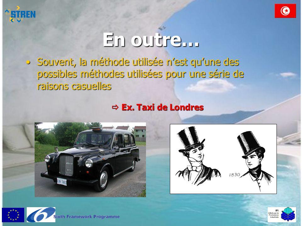 En outre… •Souvent, la méthode utilisée n'est qu'une des possibles méthodes utilisées pour une série de raisons casuelles  Ex. Taxi de Londres