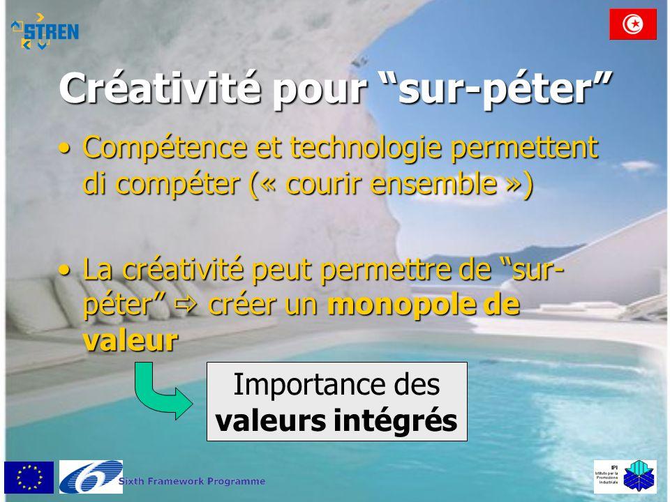 """Créativité pour """"sur-péter"""" •Compétence et technologie permettent di compéter (« courir ensemble ») •La créativité peut permettre de """"sur- péter""""  cr"""