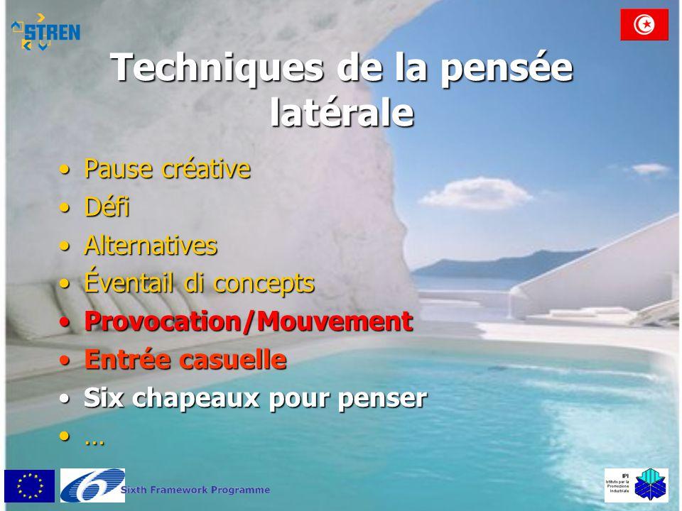 Techniques de la pensée latérale •Pause créative •Défi •Alternatives •Éventail di concepts •Provocation/Mouvement •Entrée casuelle •Six chapeaux pour