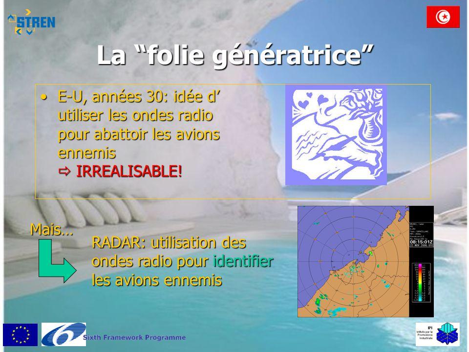 """La """"folie génératrice"""" •E-U, années 30: idée d' utiliser les ondes radio pour abattoir les avions ennemis  IRREALISABLE! RADAR: utilisation des ondes"""