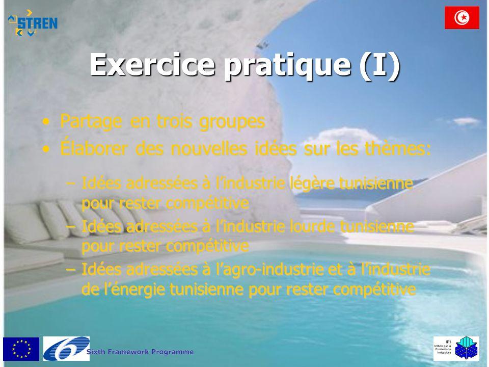 Exercice pratique (I) •Partage en trois groupes •Élaborer des nouvelles idées sur les thèmes: –Idées adressées à l'industrie légère tunisienne pour re