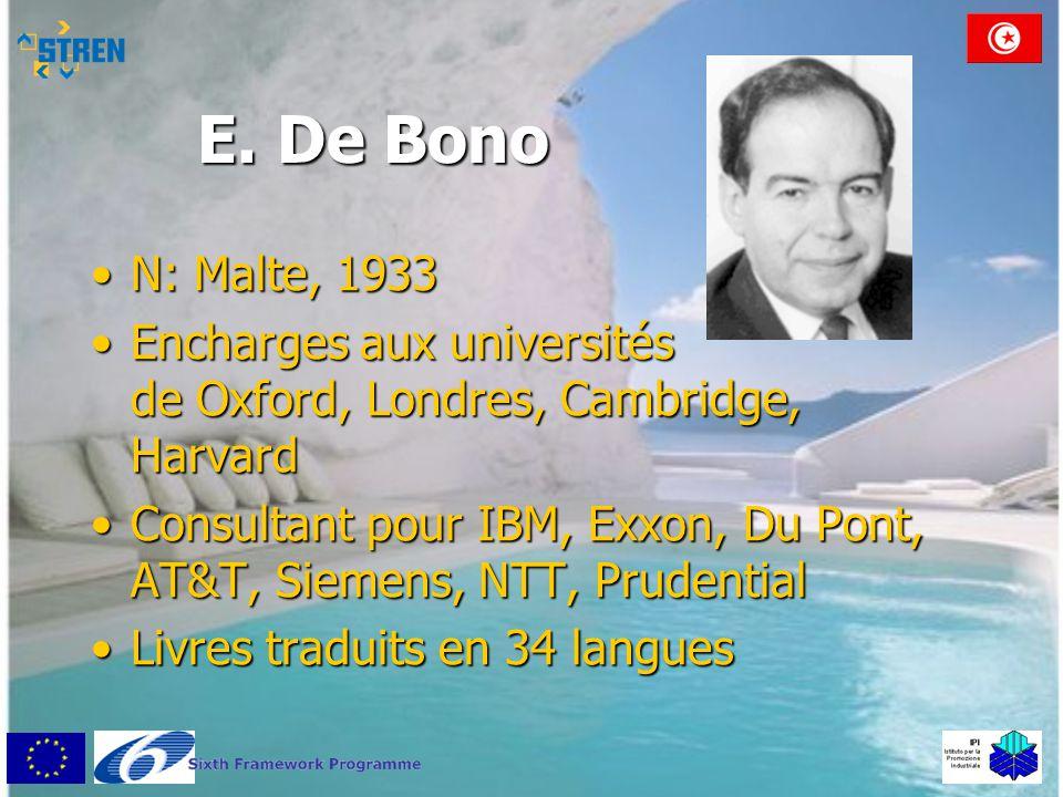 E. De Bono •N: Malte, 1933 •Encharges aux universités de Oxford, Londres, Cambridge, Harvard •Consultant pour IBM, Exxon, Du Pont, AT&T, Siemens, NTT,