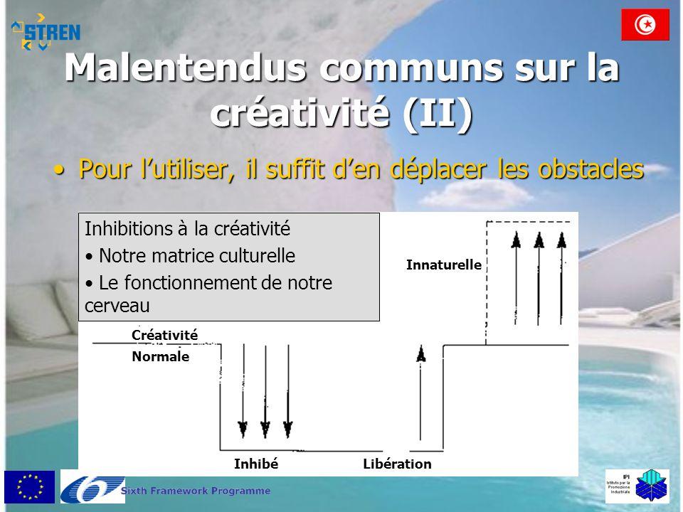 Malentendus communs sur la créativité (II) •Pour l'utiliser, il suffit d'en déplacer les obstacles Inhibitions à la créativité • Notre matrice culture