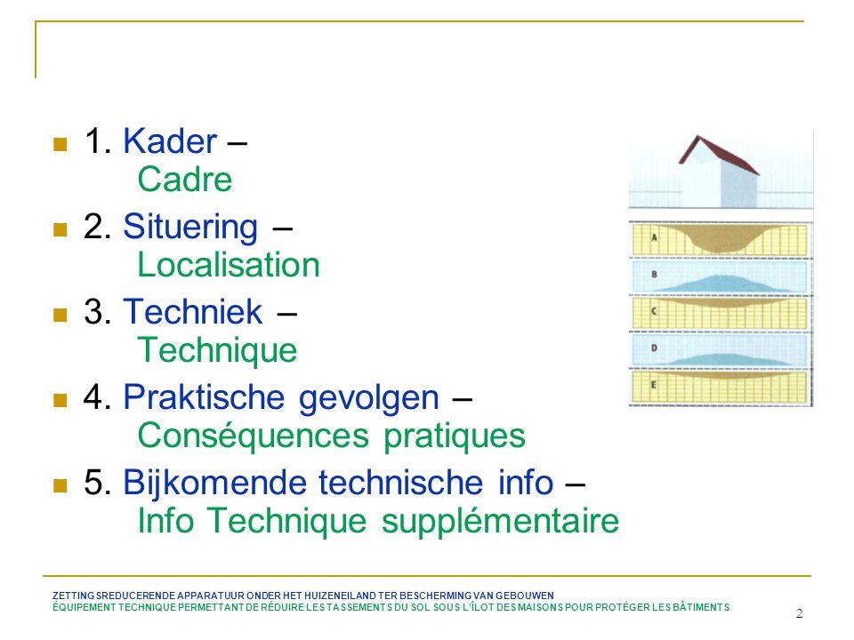2  1.Kader – Cadre  2. Situering – Localisation  3.