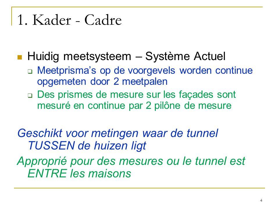 4 1. Kader - Cadre  Huidig meetsysteem – Système Actuel  Meetprisma's op de voorgevels worden continue opgemeten door 2 meetpalen  Des prismes de m