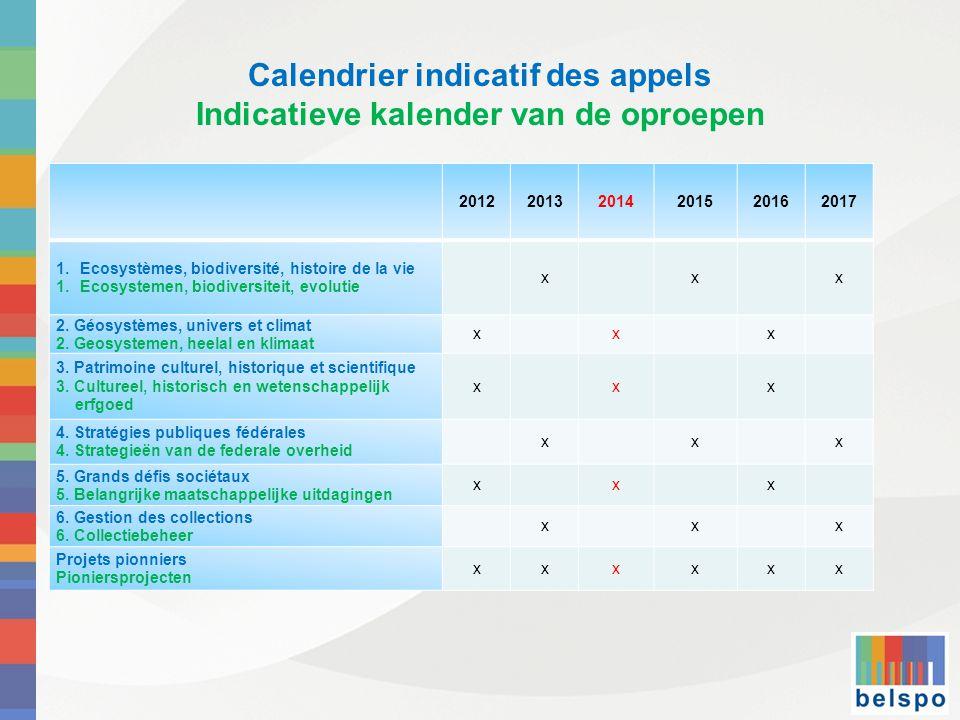 Calendrier indicatif des appels Indicatieve kalender van de oproepen 201220132014201520162017 1.Ecosystèmes, biodiversité, histoire de la vie 1.Ecosystemen, biodiversiteit, evolutie x x x 2.