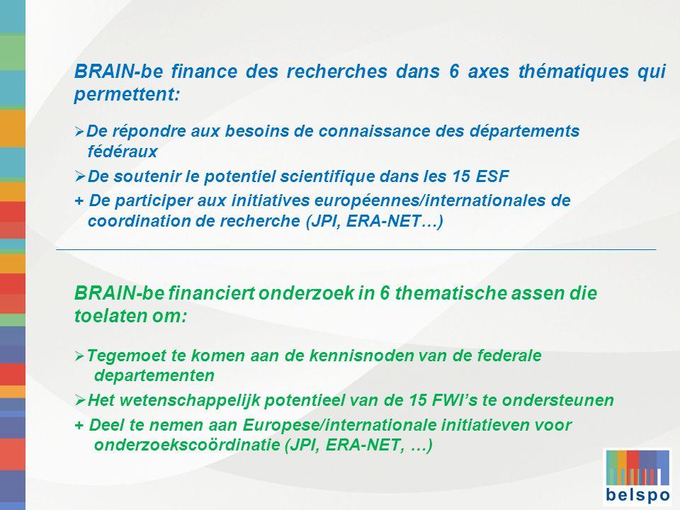 BRAIN-be finance des recherches dans 6 axes thématiques qui permettent:  De répondre aux besoins de connaissance des départements fédéraux  De soutenir le potentiel scientifique dans les 15 ESF + De participer aux initiatives européennes/internationales de coordination de recherche (JPI, ERA-NET…) BRAIN-be financiert onderzoek in 6 thematische assen die toelaten om:  Tegemoet te komen aan de kennisnoden van de federale departementen  Het wetenschappelijk potentieel van de 15 FWI's te ondersteunen + Deel te nemen aan Europese/internationale initiatieven voor onderzoekscoördinatie (JPI, ERA-NET, …)