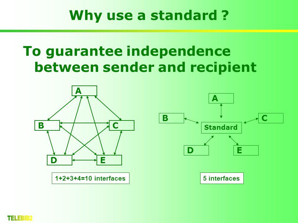 A B C DE C DE A B Standard Why use a standard .