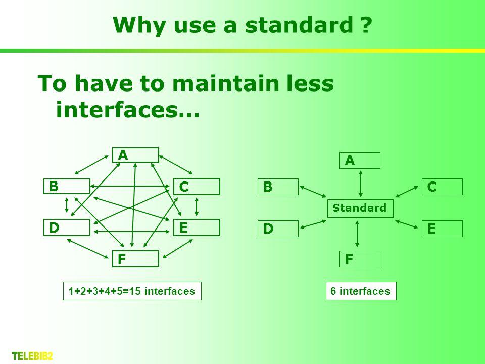 A BC DE C DE A B Standard How to use a standard .
