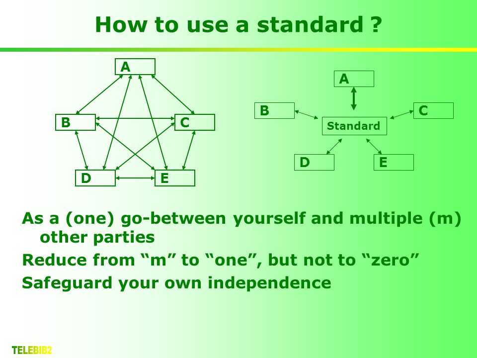 "A BC DE C DE A B Standard How to use a standard ? As a (one) go-between yourself and multiple (m) other parties Reduce from ""m"" to ""one"", but not to """