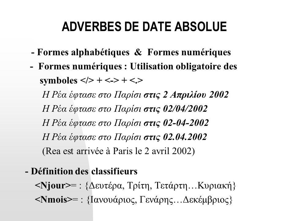 ADVERBES DE DATE ABSOLUE - Formes alphabétiques & Formes numériques - Formes numériques : Utilisation obligatoire des symboles + + Η Ρέα έφτασε στο Πα
