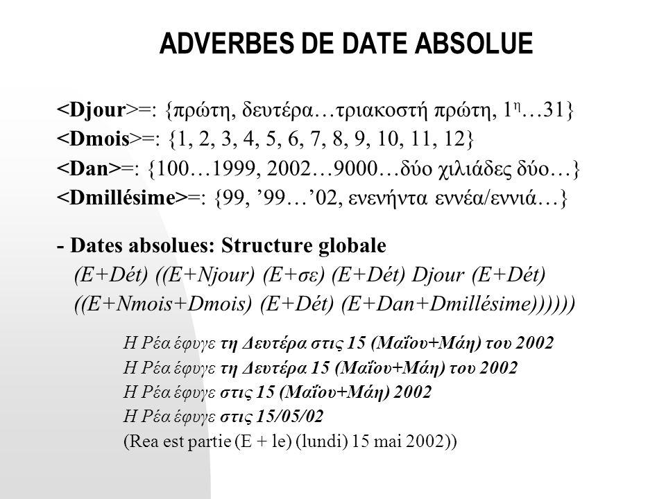 ADVERBES DE DATE ABSOLUE =: {πρώτη, δευτέρα…τριακοστή πρώτη, 1 η …31} =: {1, 2, 3, 4, 5, 6, 7, 8, 9, 10, 11, 12} =: {100…1999, 2002…9000…δύο χιλιάδες