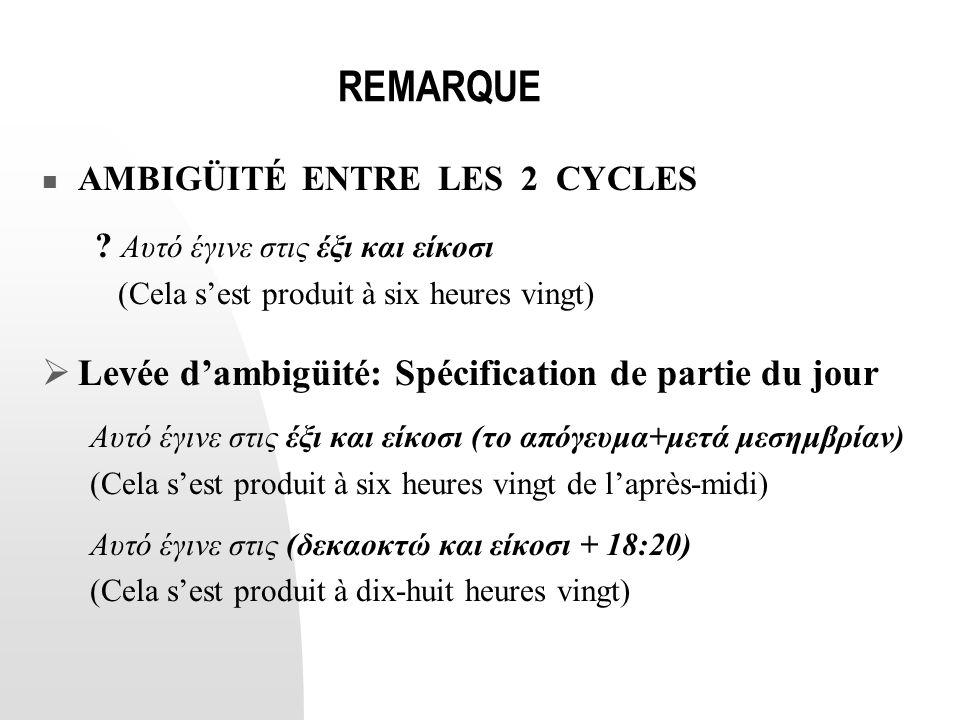REMARQUE  AMBIGÜITÉ ENTRE LES 2 CYCLES ? Αυτό έγινε στις έξι και είκοσι (Cela s'est produit à six heures vingt)  Levée d'ambigüité: Spécification de