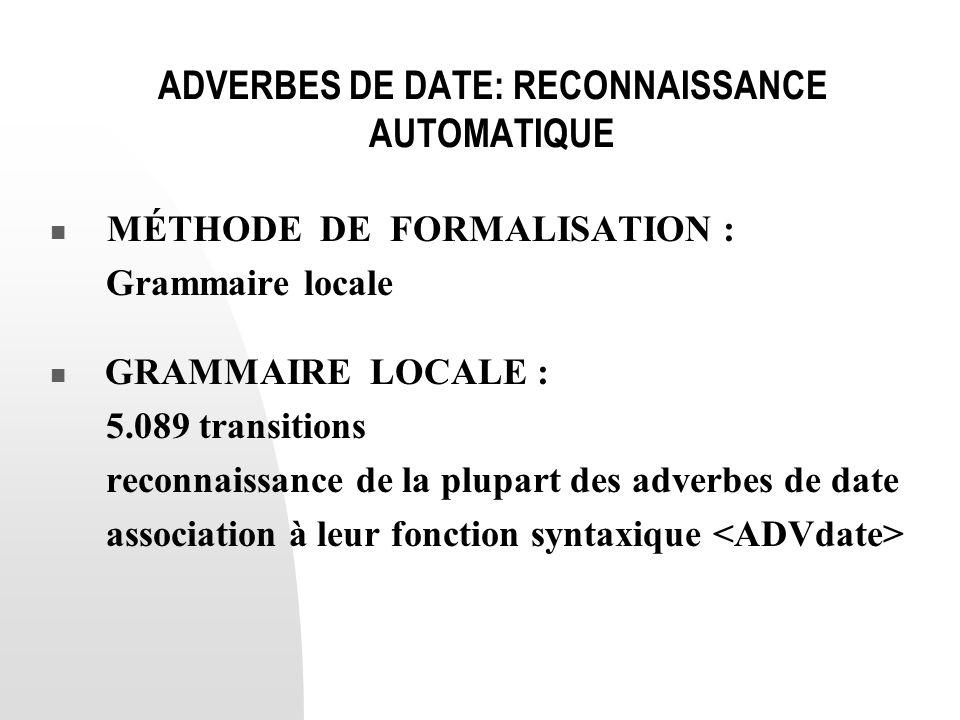ADVERBES DE DATE: RECONNAISSANCE AUTOMATIQUE  MÉTHODE DE FORMALISATION : Grammaire locale  GRAMMAIRE LOCALE : 5.089 transitions reconnaissance de la