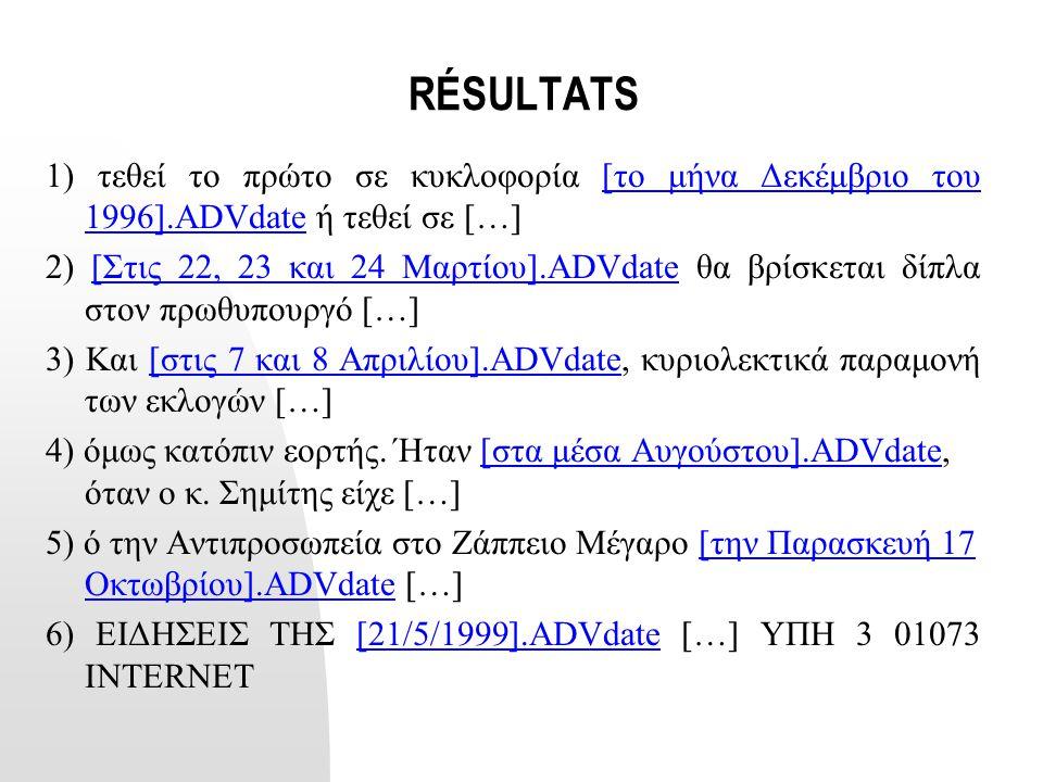 RÉSULTATS 1) τεθεί το πρώτο σε κυκλοφορία [το μήνα Δεκέμβριο του 1996].ADVdate ή τεθεί σε […] 2) [Στις 22, 23 και 24 Mαρτίου].ADVdate θα βρίσκεται δίπ