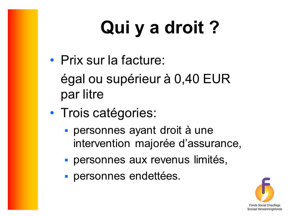 Qui y a droit ? •Prix sur la facture: égal ou supérieur à 0,40 EUR par litre •Trois catégories:  personnes ayant droit à une intervention majorée d'a