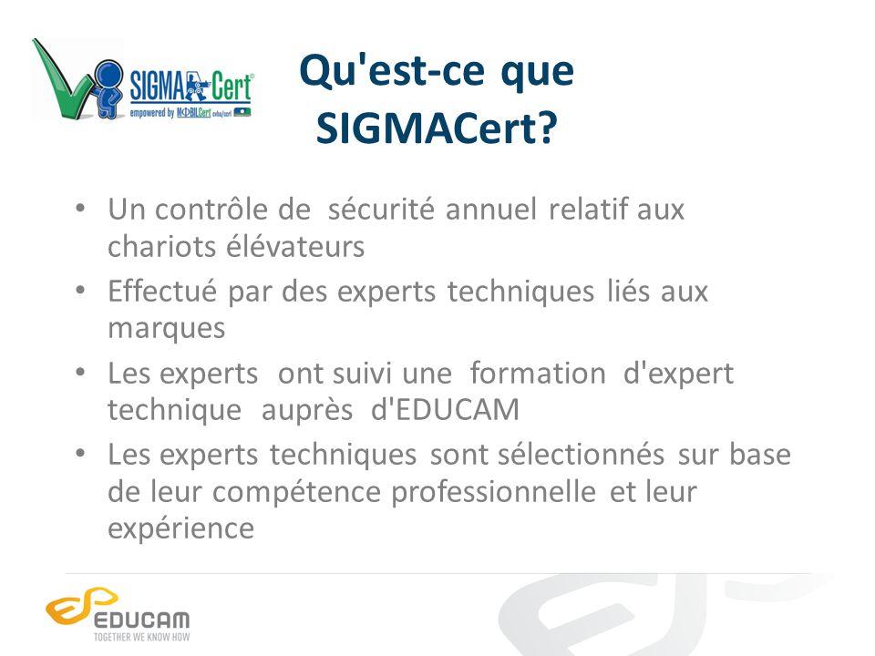 www.sigmafederation.be www.sigmacert.be