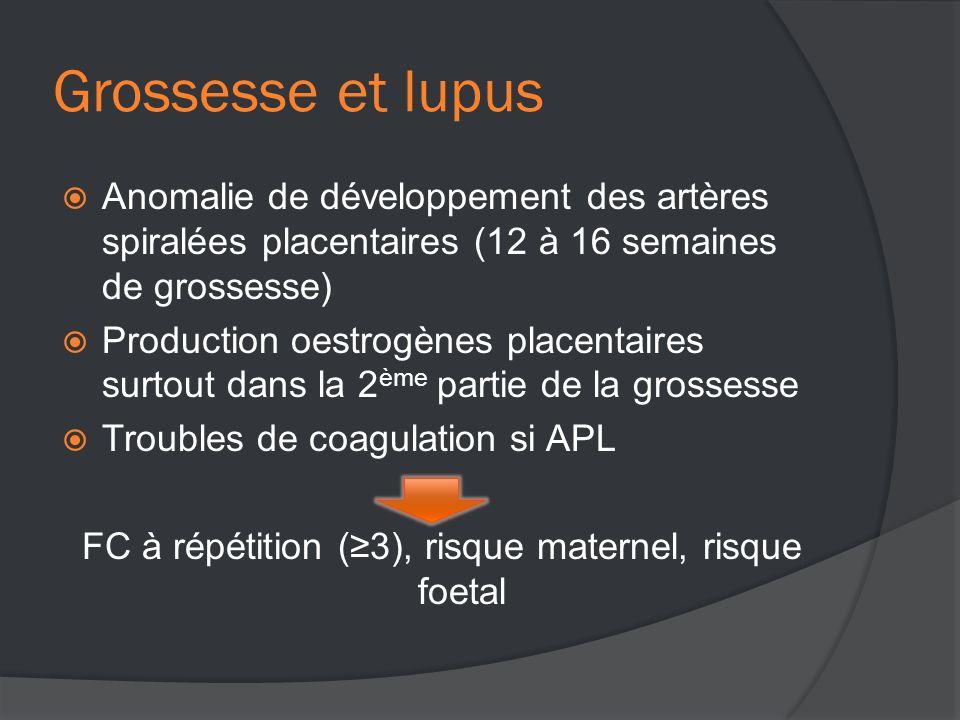 Grossesse et lupus  Anomalie de développement des artères spiralées placentaires (12 à 16 semaines de grossesse)  Production oestrogènes placentaires surtout dans la 2 ème partie de la grossesse  Troubles de coagulation si APL FC à répétition (≥3), risque maternel, risque foetal