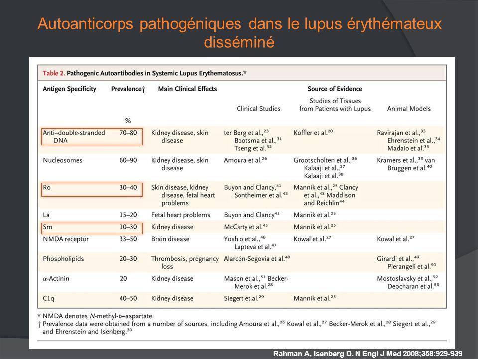 Autoanticorps pathogéniques dans le lupus érythémateux disséminé Rahman A, Isenberg D.