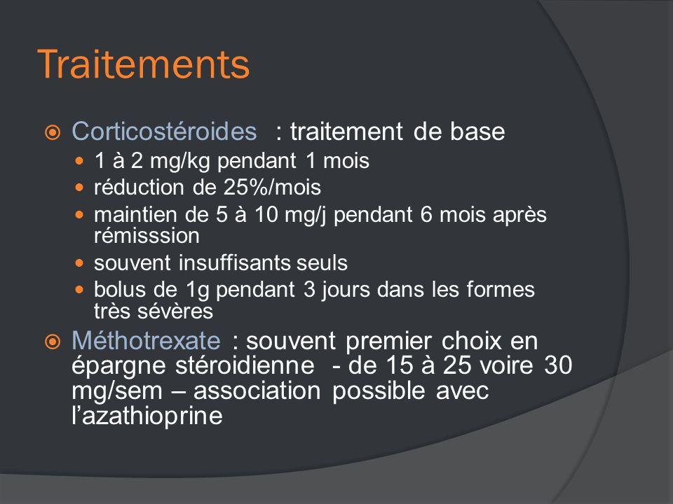 Traitements  Corticostéroides : traitement de base  1 à 2 mg/kg pendant 1 mois  réduction de 25%/mois  maintien de 5 à 10 mg/j pendant 6 mois après rémisssion  souvent insuffisants seuls  bolus de 1g pendant 3 jours dans les formes très sévères  Méthotrexate : souvent premier choix en épargne stéroidienne - de 15 à 25 voire 30 mg/sem – association possible avec l'azathioprine