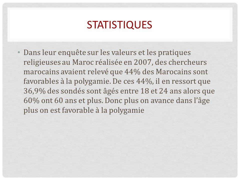 STATISTIQUES Dans leur enquête sur les valeurs et les pratiques religieuses au Maroc réalisée en 2007, des chercheurs marocains avaient relevé que 44% des Marocains sont favorables à la polygamie.