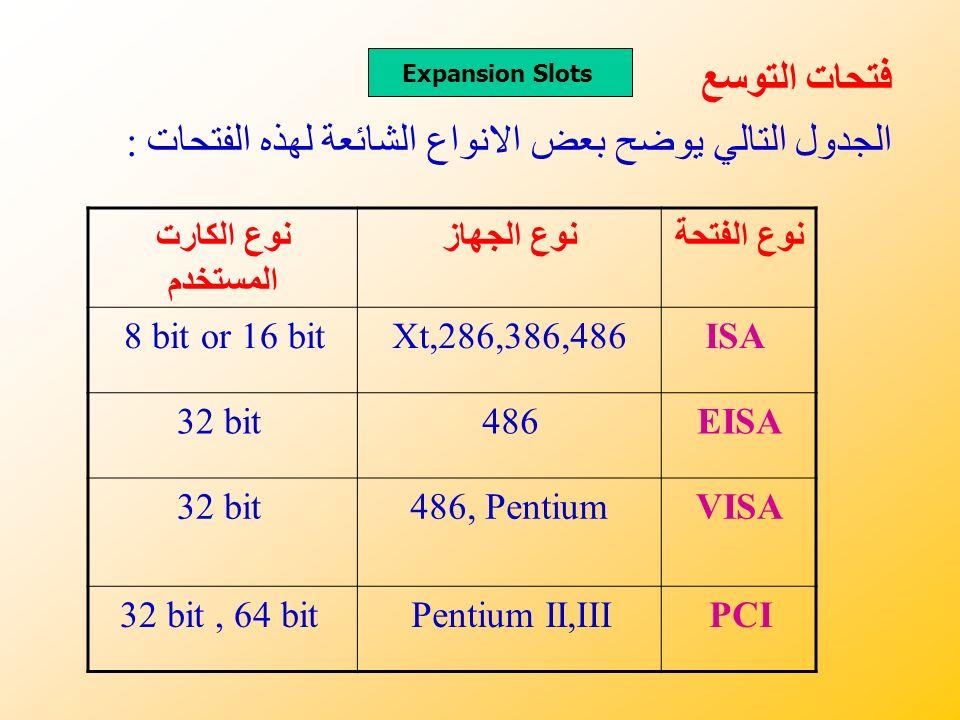 فتحات التوسع الجدول التالي يوضح بعض الانواع الشائعة لهذه الفتحات : Expansion Slots نوع الكارت المستخدم نوع الجهازنوع الفتحة 8 bit or 16 bitXt,286,386,486ISA 32 bit486EISA 32 bit486, PentiumVISA 32 bit, 64 bitPentium II,IIIPCI