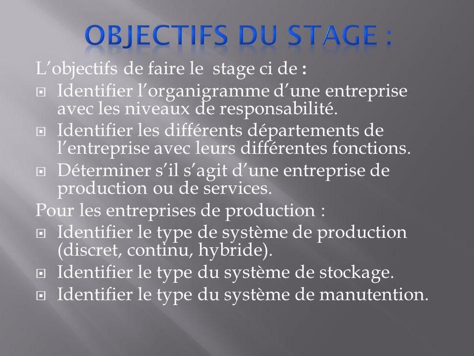 L'objectifs de faire le stage ci de :  Identifier l'organigramme d'une entreprise avec les niveaux de responsabilité.