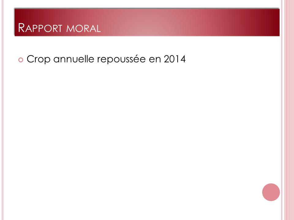 R APPORT MORAL Crop annuelle repoussée en 2014