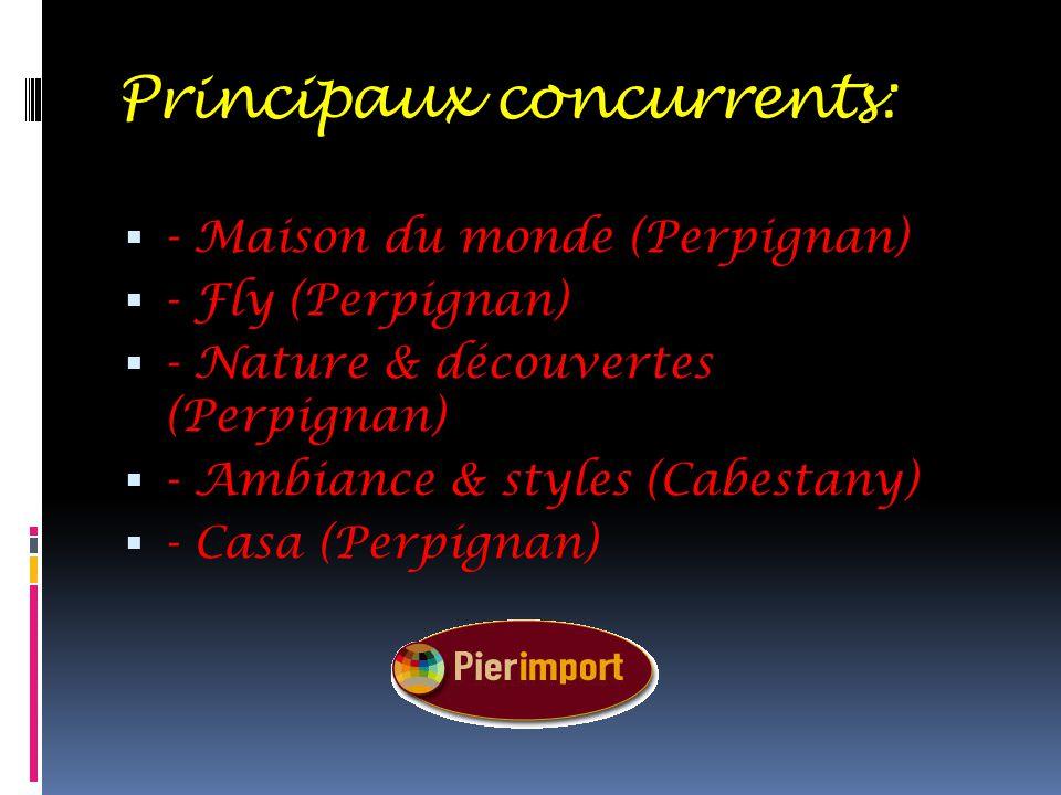Principaux concurrents:  - Maison du monde (Perpignan)  - Fly (Perpignan)  - Nature & découvertes (Perpignan)  - Ambiance & styles (Cabestany)  - Casa (Perpignan)