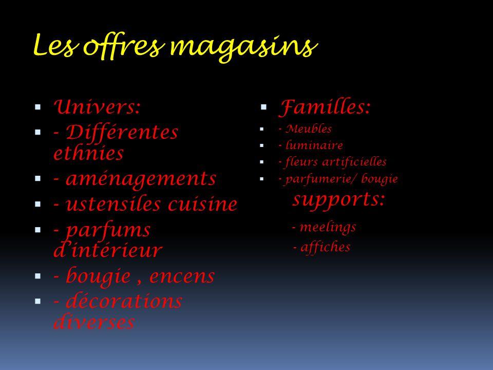 Les offres magasins  Univers:  - Différentes ethnies  - aménagements  - ustensiles cuisine  - parfums d'intérieur  - bougie, encens  - décorati