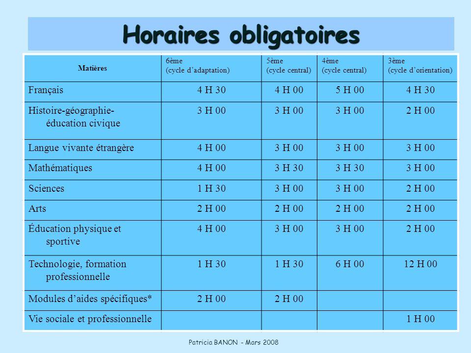 Matières 6ème (cycle d'adaptation) 5ème (cycle central) 4ème (cycle central) 3ème (cycle d'orientation) Français4 H 304 H 005 H 004 H 30 Histoire-géog