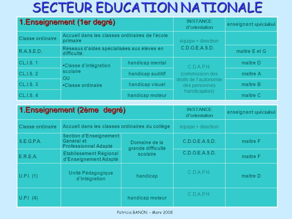 SECTEUR EDUCATION NATIONALE 1.Enseignement (1er degré) INSTANCE d orientation enseignant spécialisé Classe ordinaire Accueil dans les classes ordinaires de l école primaire équipe + direction C.D.O.E.A.S.D.