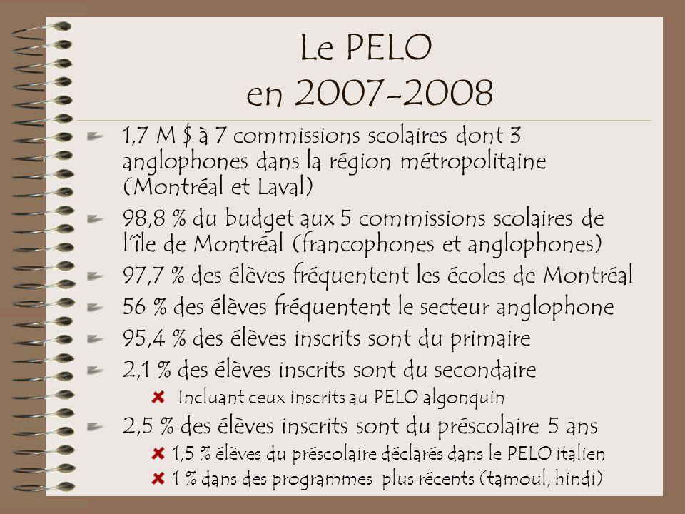 Le PELO en 2007-2008 1,7 M $ à 7 commissions scolaires dont 3 anglophones dans la région métropolitaine (Montréal et Laval) 98,8 % du budget aux 5 commissions scolaires de l'île de Montréal (francophones et anglophones) 97,7 % des élèves fréquentent les écoles de Montréal 56 % des élèves fréquentent le secteur anglophone 95,4 % des élèves inscrits sont du primaire 2,1 % des élèves inscrits sont du secondaire Incluant ceux inscrits au PELO algonquin 2,5 % des élèves inscrits sont du préscolaire 5 ans 1,5 % élèves du préscolaire déclarés dans le PELO italien 1 % dans des programmes plus récents (tamoul, hindi)