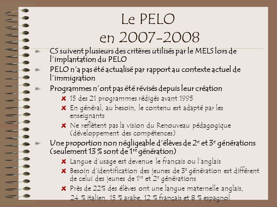 Le PELO en 2007-2008 CS suivent plusieurs des critères utilisés par le MELS lors de l'implantation du PELO PELO n'a pas été actualisé par rapport au contexte actuel de l'immigration Programmes n'ont pas été révisés depuis leur création 15 des 21 programmes rédigés avant 1995 En général, au besoin, le contenu est adapté par les enseignants Ne reflètent pas la vision du Renouveau pédagogique (développement des compétences) Une proportion non négligeable d'élèves de 2 e et 3 e générations (seulement 13 % sont de 1 re génération) Langue d'usage est devenue le français ou l'anglais Besoin d'identification des jeunes de 3 e génération est différent de celui des jeunes de 1 re et 2 e générations Près de 22% des élèves ont une langue maternelle anglais, 24 % italien, 15 % arabe, 12 % français et 8 % espagnol