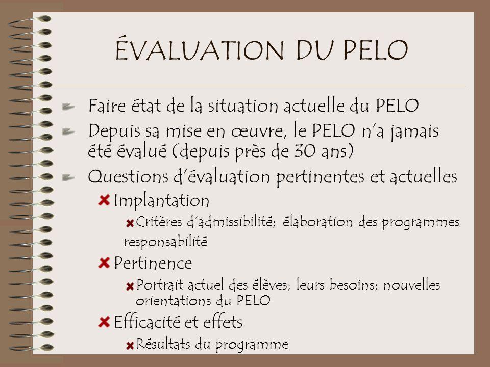 ÉVALUATION DU PELO Faire état de la situation actuelle du PELO Depuis sa mise en œuvre, le PELO n'a jamais été évalué (depuis près de 30 ans) Questions d'évaluation pertinentes et actuelles Implantation Critères d'admissibilité; élaboration des programmes responsabilité Pertinence Portrait actuel des élèves; leurs besoins; nouvelles orientations du PELO Efficacité et effets Résultats du programme