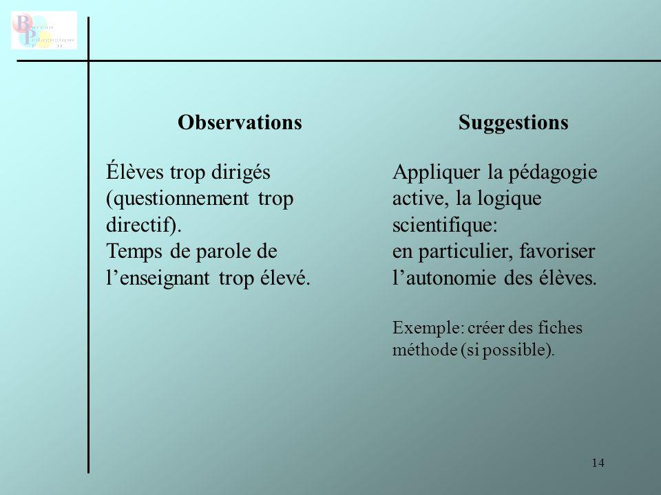 15 ObservationsSuggestions Les élèves ne savent pas « à quoi ça sert ».