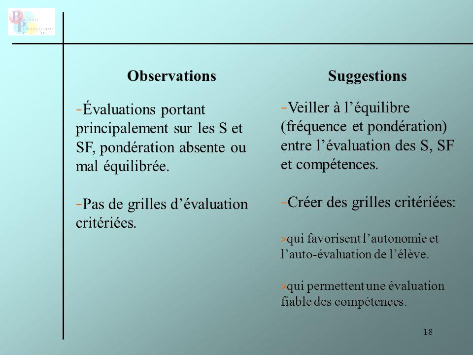 19 ObservationsSuggestions Tâches non contextualisées.Orienter les tâches vers des situations réelles.