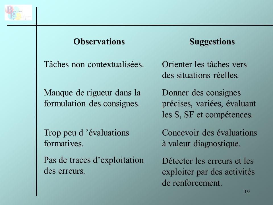 20 D.Cohérence de choix en matière de formations continuées.