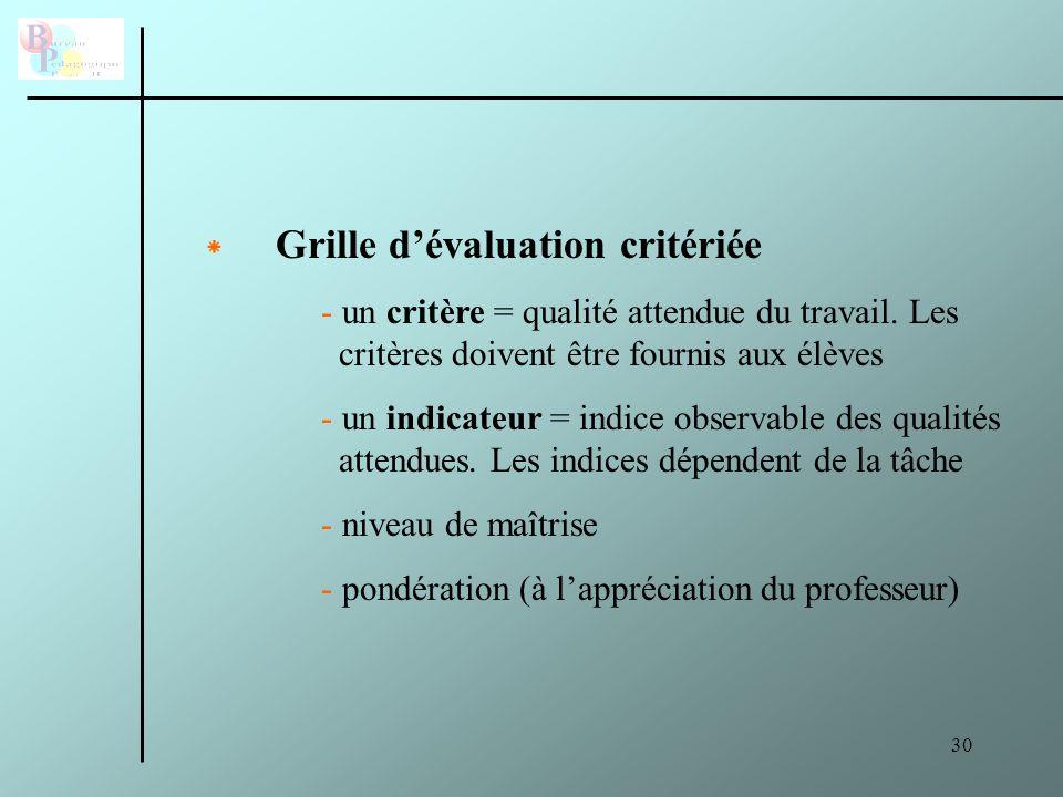31 Abréviations S = Savoir SF = Savoir-faire EAC = Ensemble articulé de compétences COE = Commission des Outils d'Évaluation CESDD = Certificat d'Enseignement Secondaire Deuxième Degré CEP = Certificat d'Enseignement Professionnel CESS = Certificat d'Enseignement Secondaire Supérieur CQ6 = Certificat de Qualification 6ème CQ7 = Certificat de Qualification 7ème