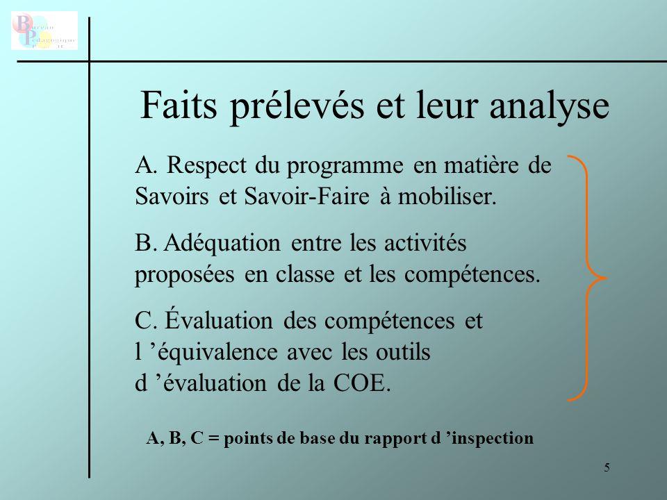 6 D.Cohérence de choix en matière de formation continuée.