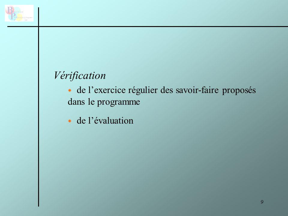 10 A.Respect des contenus du programme: Observations récurrentes et suggestions.