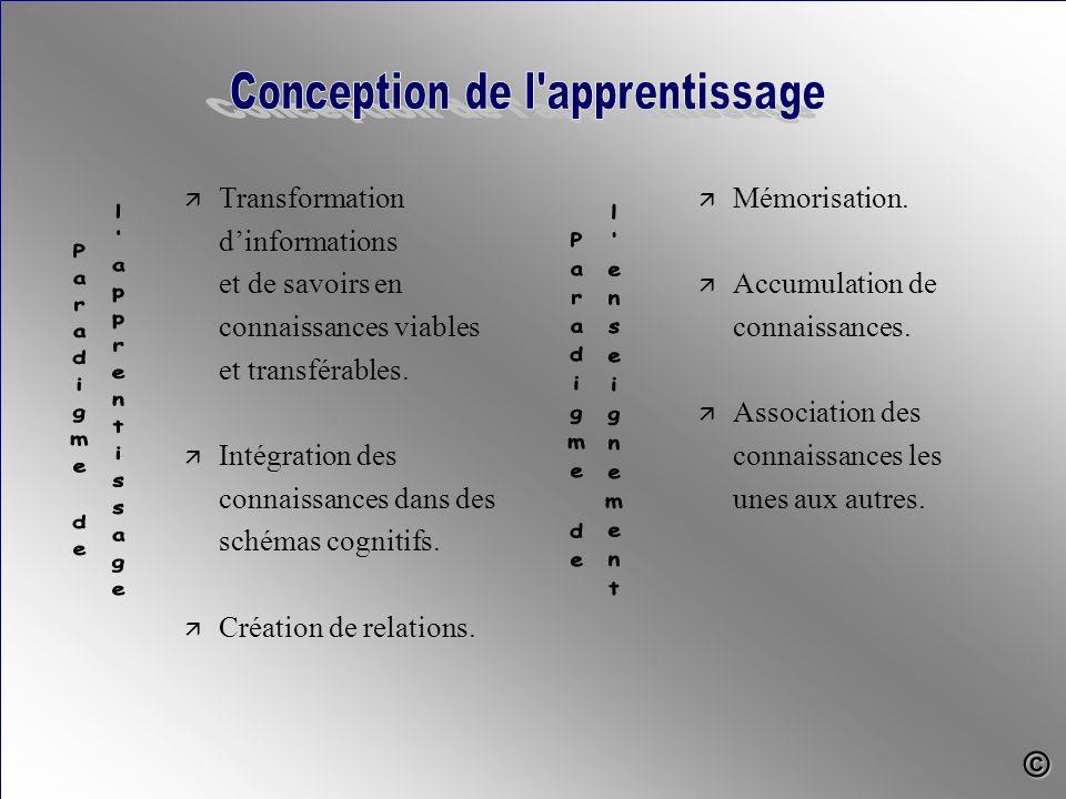 ä Transformation d'informations et de savoirs en connaissances viables et transférables. ä Intégration des connaissances dans des schémas cognitifs. ä