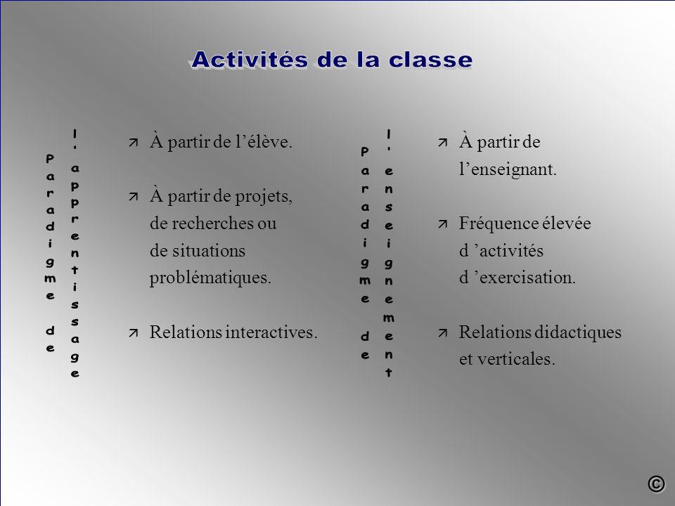 ä À partir de l'élève. ä À partir de projets, de recherches ou de situations problématiques.