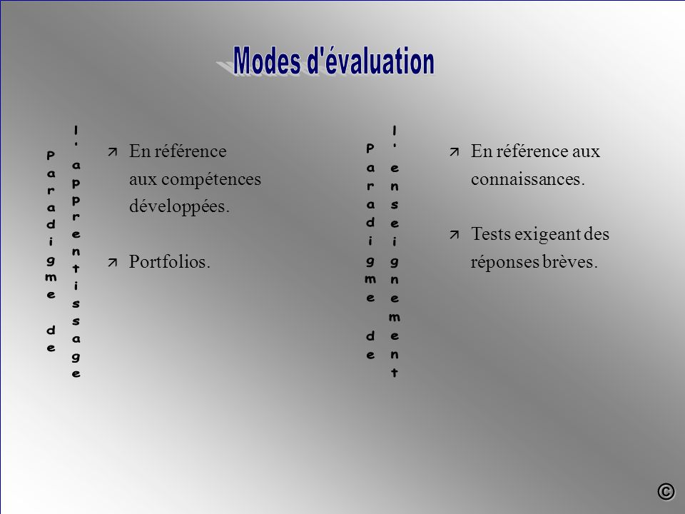 ä En référence aux compétences développées. ä Portfolios. ä En référence aux connaissances. ä Tests exigeant des réponses brèves. ©