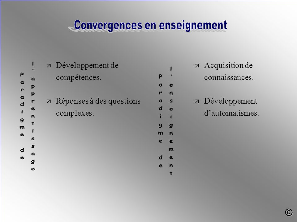 ä Développement de compétences. ä Réponses à des questions complexes. ä Acquisition de connaissances. ä Développement d'automatismes. ©