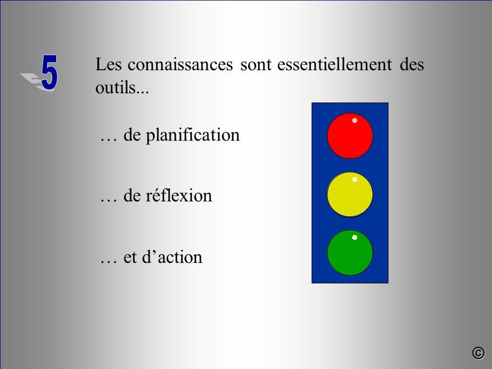 Les connaissances sont essentiellement des outils... … de planification … de réflexion … et d'action ©