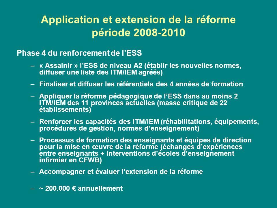 Application et extension de la réforme période 2008-2010 Phase 4 du renforcement de l'ESS –« Assainir » l'ESS de niveau A2 (établir les nouvelles norm