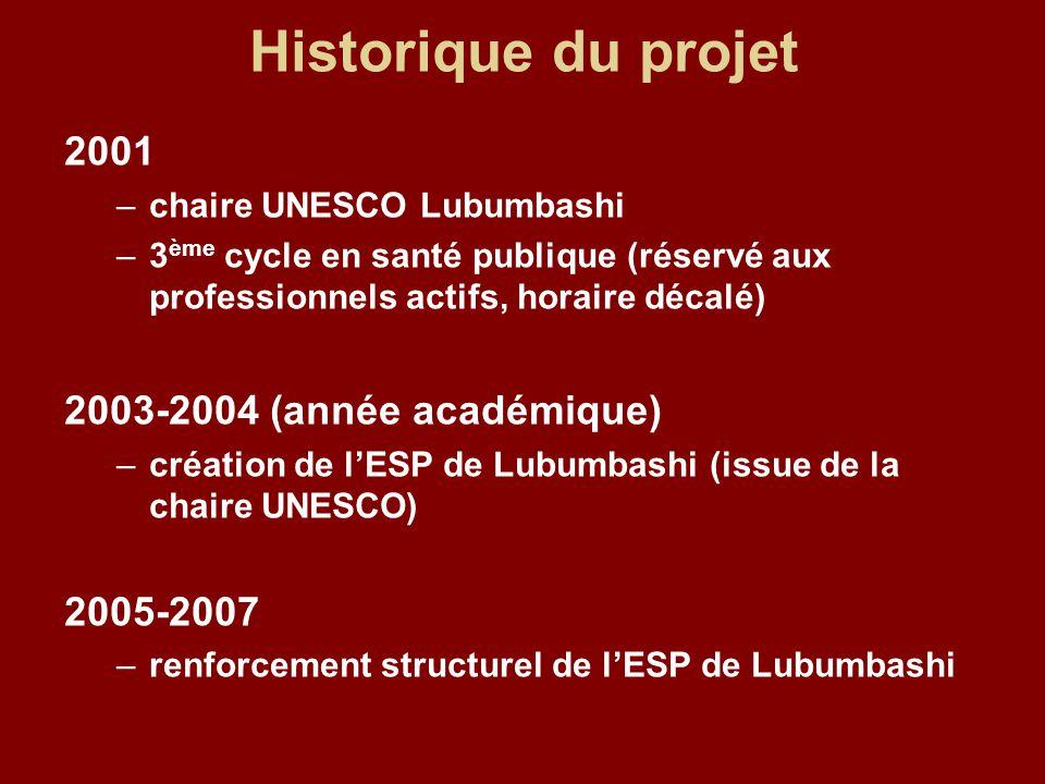 Historique du projet 2001 –chaire UNESCO Lubumbashi –3 ème cycle en santé publique (réservé aux professionnels actifs, horaire décalé) 2003-2004 (anné