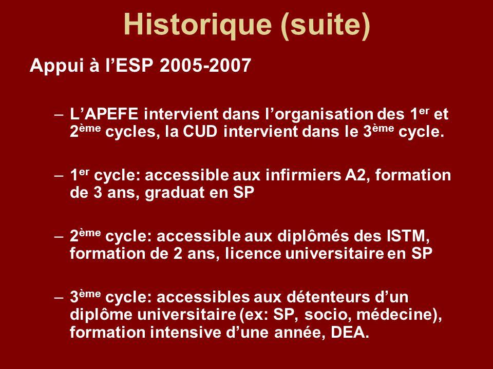 Historique (suite) Appui à l'ESP 2005-2007 –L'APEFE intervient dans l'organisation des 1 er et 2 ème cycles, la CUD intervient dans le 3 ème cycle. –1
