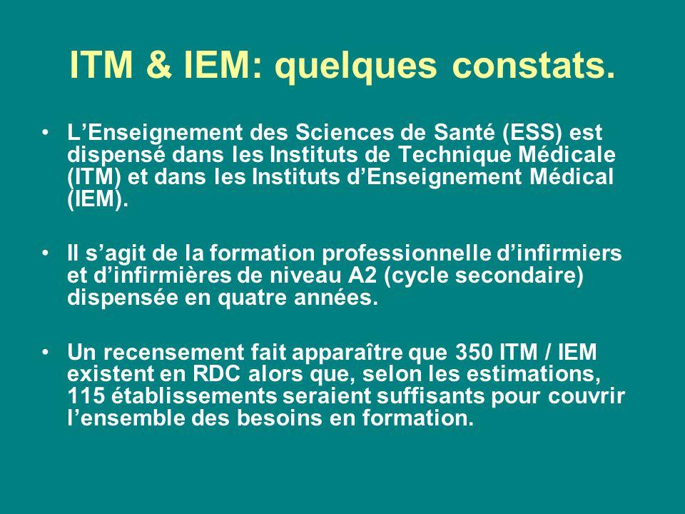 ITM & IEM: quelques constats. L'Enseignement des Sciences de Santé (ESS) est dispensé dans les Instituts de Technique Médicale (ITM) et dans les Insti